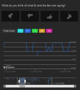 Ställ frågor via Bing Pulse under mötet